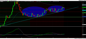 Cup and Handle. Daily EUR/GBP