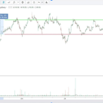 ICARUS EXCLUSIVE: Trade Play – ASX.WTC WiseTech Global Ltd