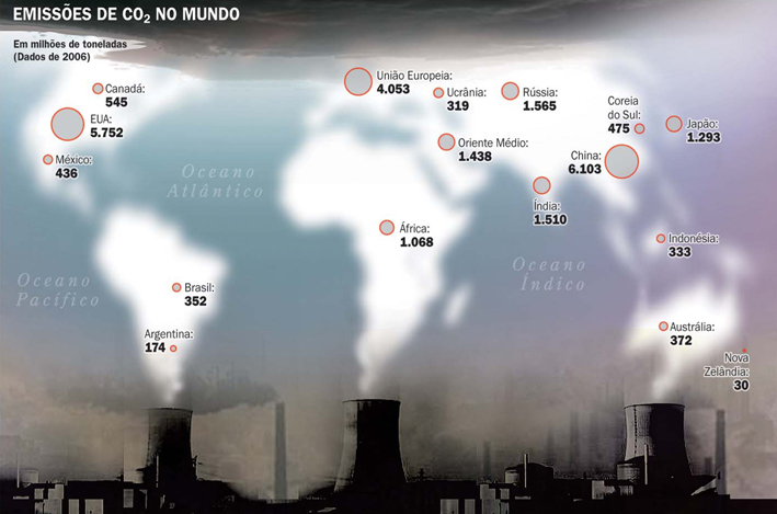 emisiones de CO2 en el mundo