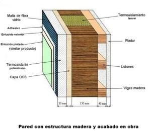 Perfil de pared con el acabado exterior de obra