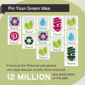 redes sociales y ecología infografía