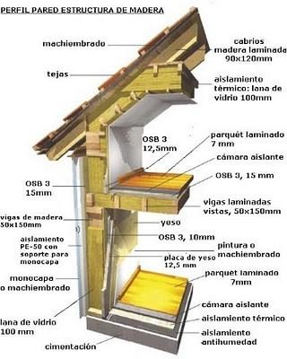 casas de estructura de madera