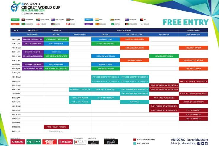 Full schedule of the U-19 World Cup 2018