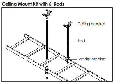 Is the ICC Ceiling Rod Kit(ICCMSLCMRK) zinc plated or