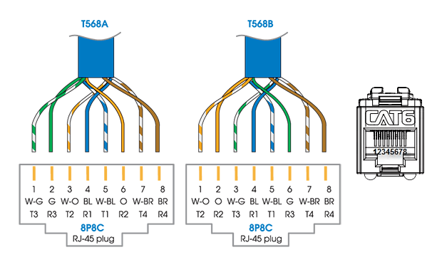 where is position 1 located on a rj-45 modular plug & jack? | icc  icc