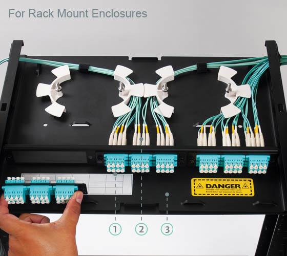 Classic Fiber Optic Adapter Panels for Rack Mount Enclosures