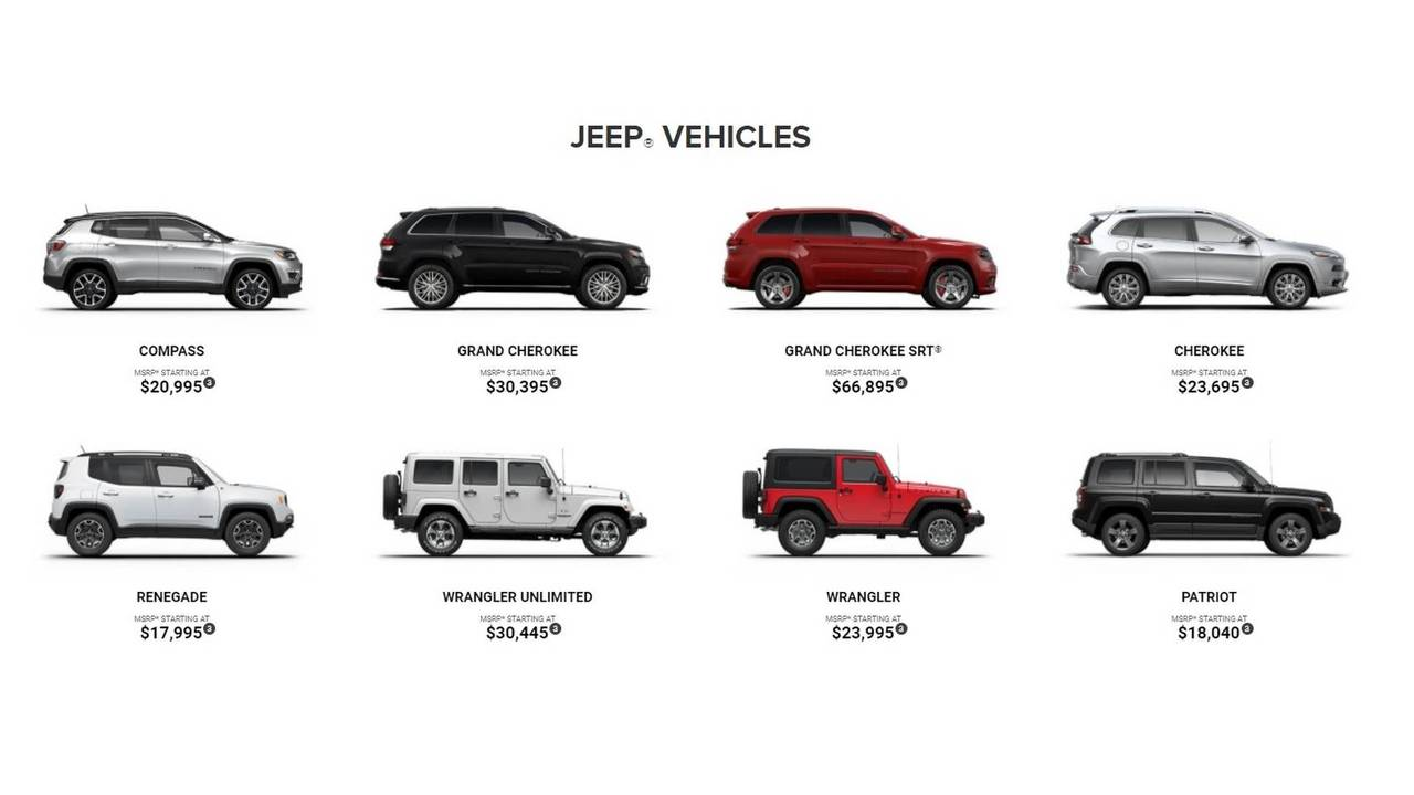 2018 Jeep Wrangler Pricing photo