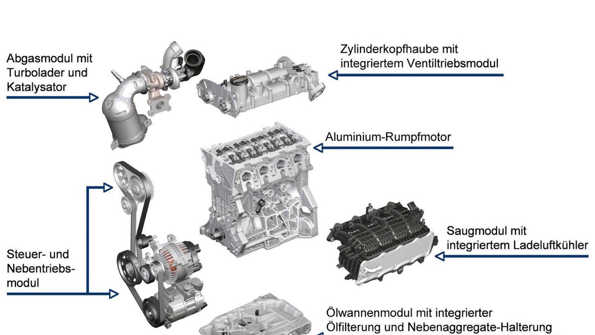 Vag Ea288 Evo Il Nuovo 2 0 Tdi Del Gruppo Volkswagen