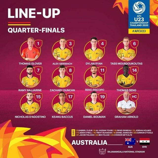 U23 Australia 1-0 U23 Syria: Bàn thắng quý hơn vàng - 4