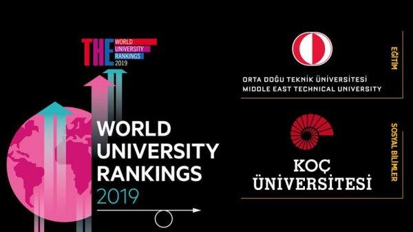 Alanlara göre en iyi ilk 200'de iki Türk üniversitesi