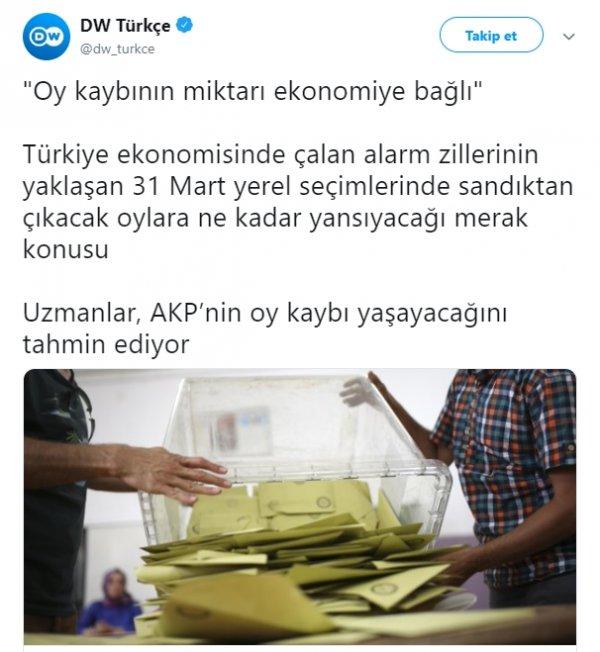 Avrupa basınının Türkiye ekonomisi algısı