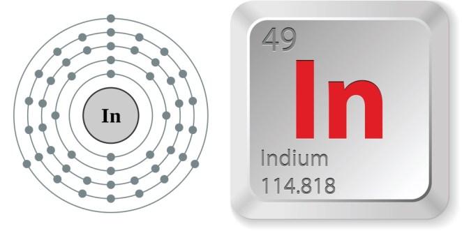 What is indium #1