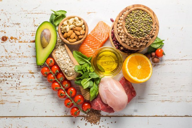 What is the DASH diet?  How is the DASH diet done, which foods are consumed?  #2nd