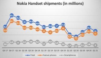 Nokia nın ilk çeyrekte sattığı telefon sayısı belli oldu #1