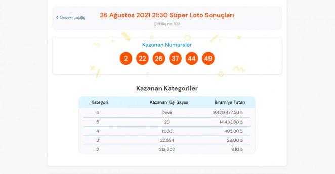 MPİ 26 Ağustos 2021 Süper Loto sonuçları: Süper Loto bilet sorgulama ekranı #1