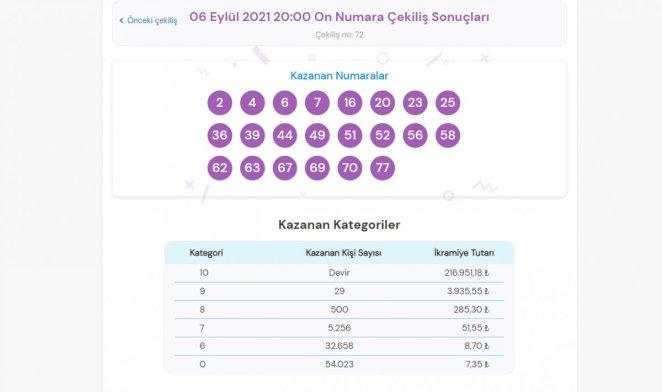 MPİ On Numara çekiliş sonuçları 6 Eylül 2021: On Numara bilet sorgulama #1