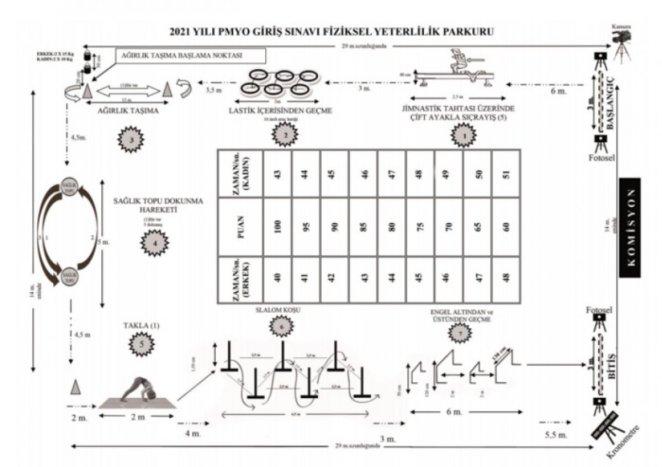 PMYO mülakatları ne zaman yapılacak? 2021 PMYO sınav giriş belgesi sorgulama ekranı #2