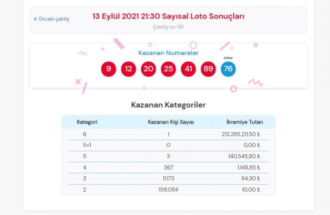 MPİ Çılgın Sayısal Loto sonuçları 13 Eylül 2021: Sayısal Loto bilet sorgulama #1
