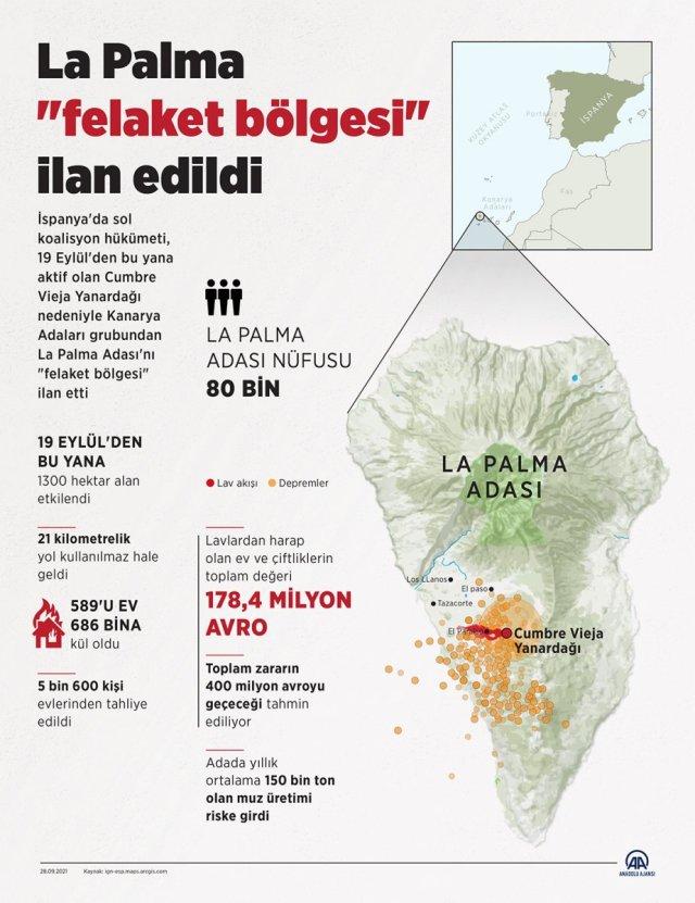La Palma da lavlar Atlas Okyanusu na ulaştı #2