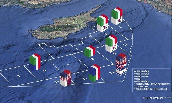 Akdeniz'de enerji fırsatçılığı
