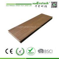 water-resistant wood laminate floor,laminate deck floor ...