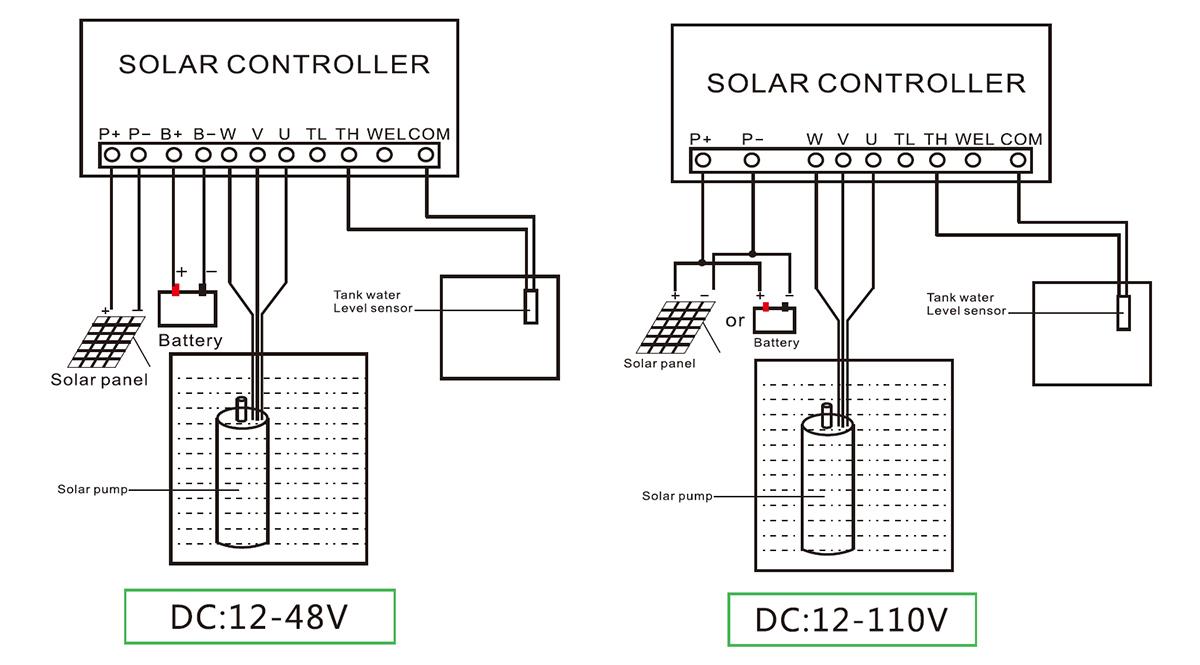 3 inch dc brushless screw pump wiring diagram [ 1200 x 665 Pixel ]