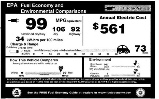 MPGe: EPA's electric vehicle fuel economy ratings