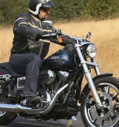 what kind of motorcycle should i get a guide to motorcycle types the manual [ 1200 x 675 Pixel ]