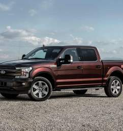2018 ford f 150 lineup including prices pictures mileage and new features [ 1280 x 854 Pixel ]