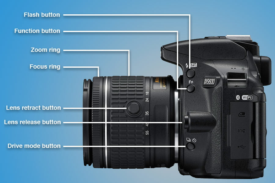 slr camera diagram lighting control system wiring dslr buttons and settings explained | digital trends