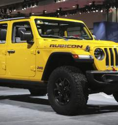 the all new 2018 jeep wrangler signals a new era for the iconic 4x4 the manual [ 1200 x 675 Pixel ]