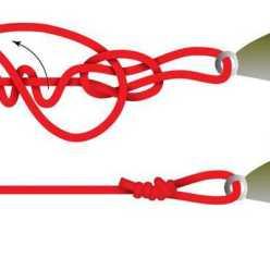 Узел Рапала: что из себя представляет, как вязать рыболовные узлы для поводков