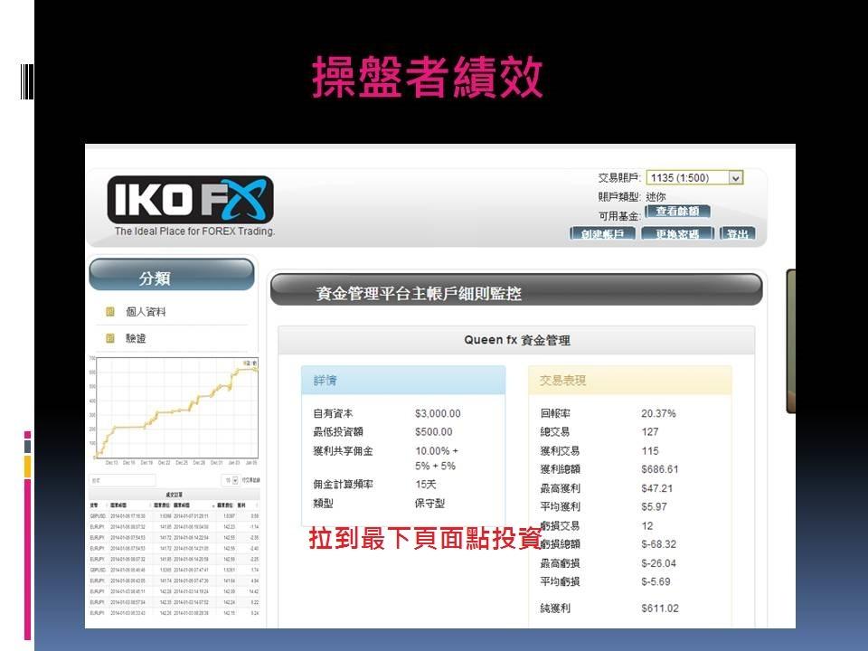 投資者後臺設定跟單 - IKOFX│外匯跟單-投資零極限