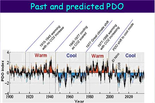 What global warming looks like (?) | Climate Etc