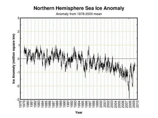 https://i0.wp.com/icecap.us/images/uploads/NHICE_052709.jpg?resize=522%2C391