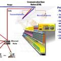 Electronic shelf labeling pt integrasi cipta elektrosolusi