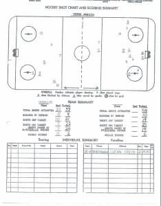 Hockey shot chart and scoring also legends australia   red letter day rh icelegendsaustralia
