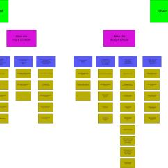 What Is An Affinity Diagram How Does Email Work Images And Details Gurudwara Hd