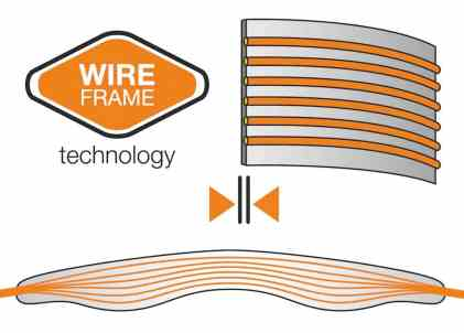 WIREFRAME-technology_HighRes