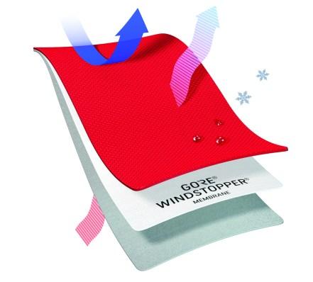 GORE® WINDSTOPPER® Produkte mit leichtem Regenschutz
