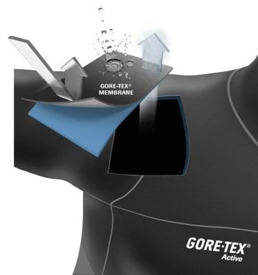 Layer Graphic_New GORE-TEX Active Produkte