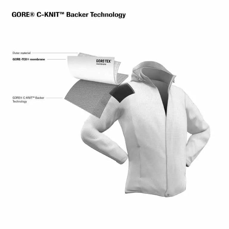 gra_GT_GMT_EnablingTechnologyCKnit_2014