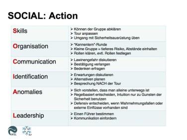 SOCIAL Gruppen-Check-Tool 2