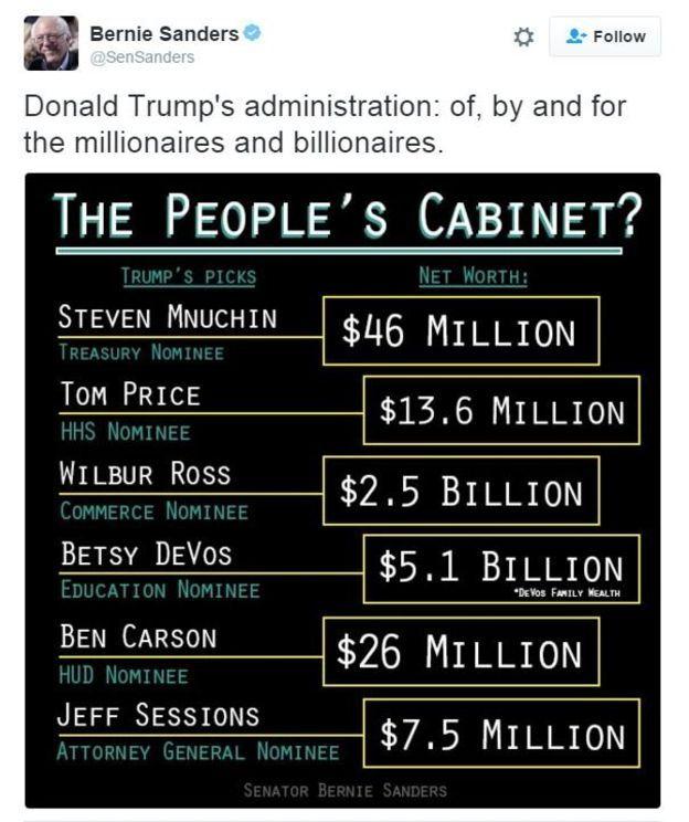 Ông Bernie Sanders nhắn trên Twitter 'bảng kê khai tài sản' các nhân vật cao cấp trong nội các Trump