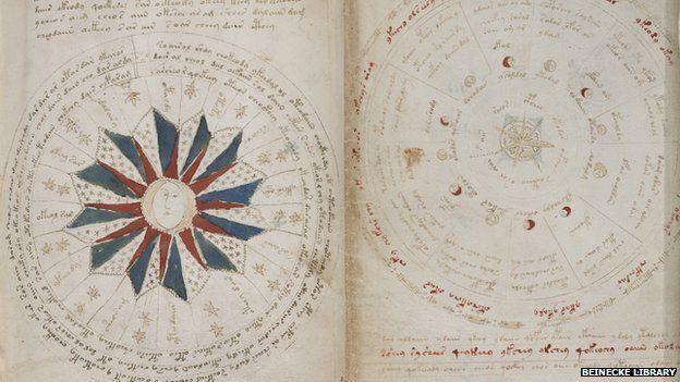 Ilustraciones con temática astrológica.