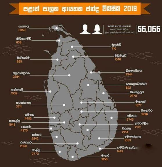 Election Sri Lanka