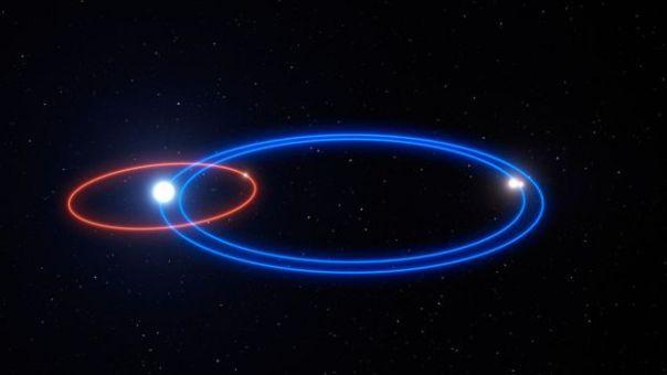 Ilustración de la órbita de HD 131399Ab en torno a su estrella principal