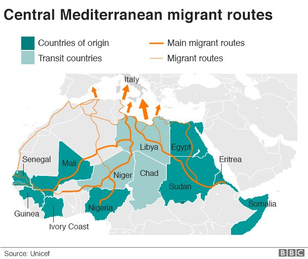 Map showing Central Mediterranean migrant routes