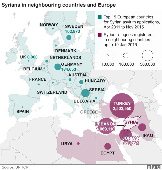 Syrians in neighbouring countries and Europe map (2 February 2016)