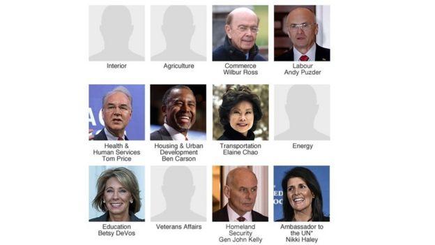 Một số bổ nhiệm của ông Donald Trump trong tân nội các Hoa Kỳ